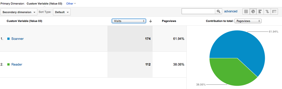 google-analytics-reader-vs-scanner